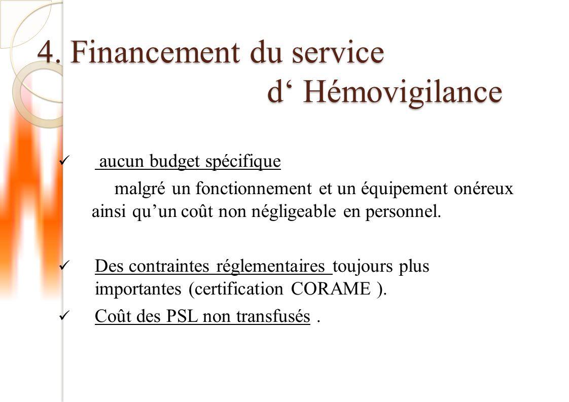 4. Financement du service d' Hémovigilance
