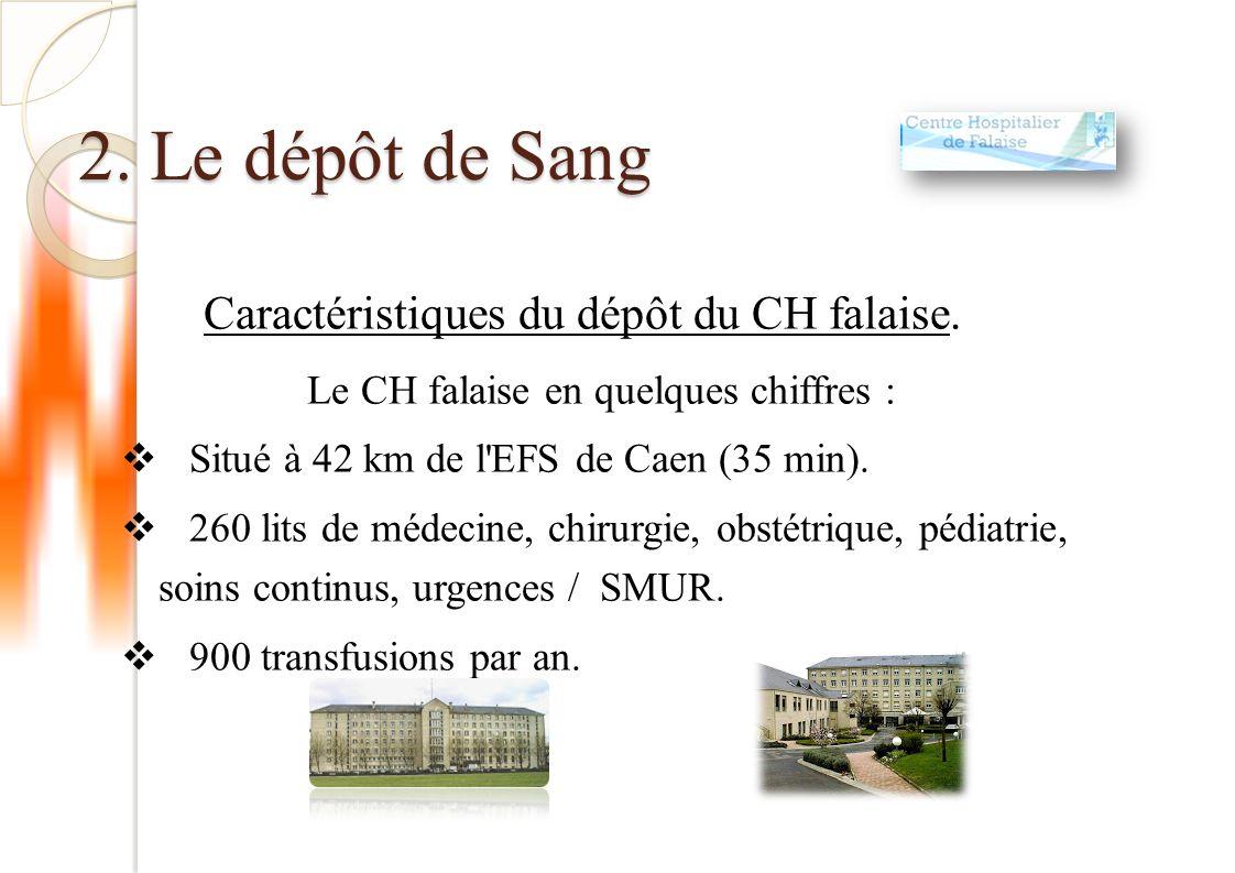 2. Le dépôt de Sang Le CH falaise en quelques chiffres :