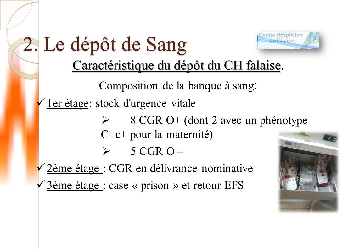 2. Le dépôt de Sang Caractéristique du dépôt du CH falaise.