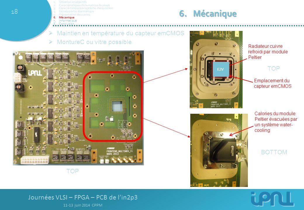 Mécanique Maintien en température du capteur emCMOS