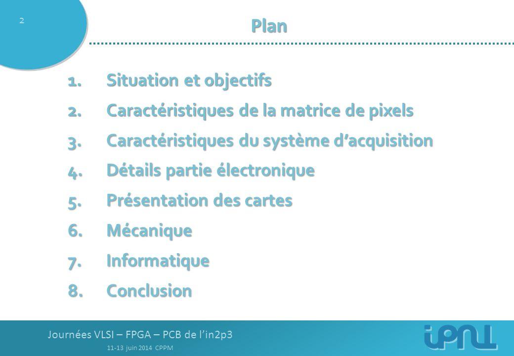 Plan Situation et objectifs Caractéristiques de la matrice de pixels