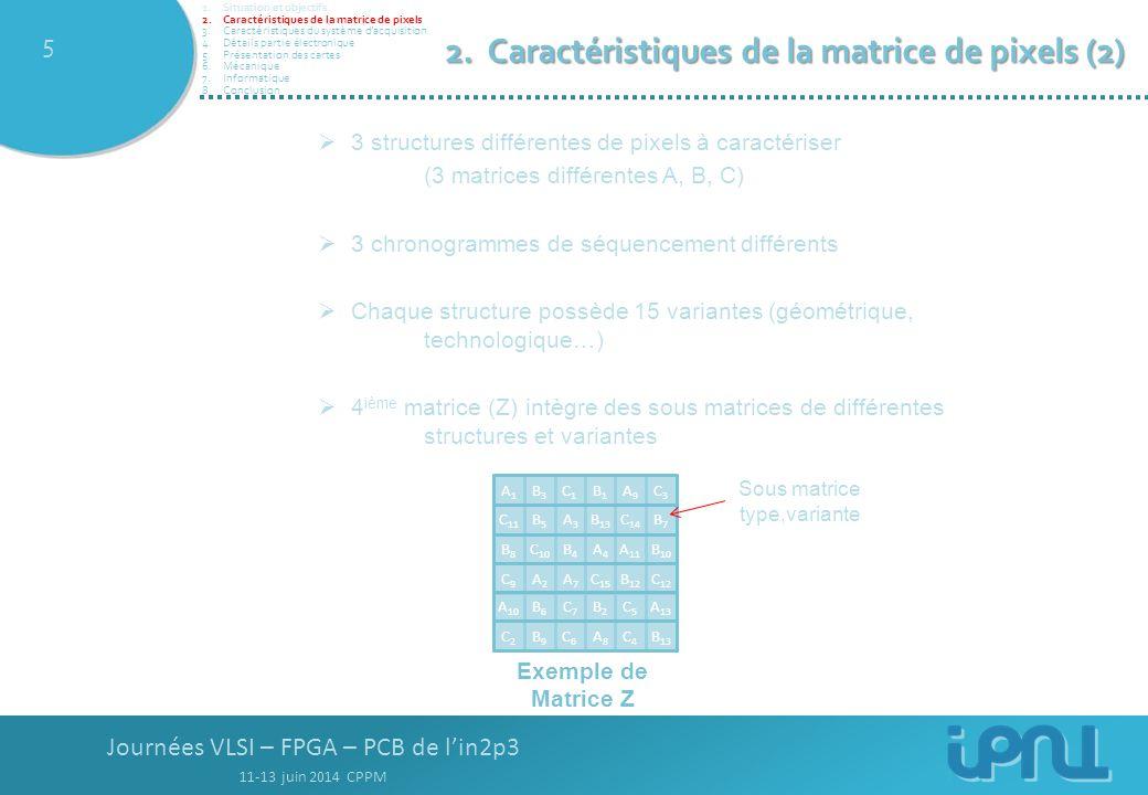 Caractéristiques de la matrice de pixels (2)