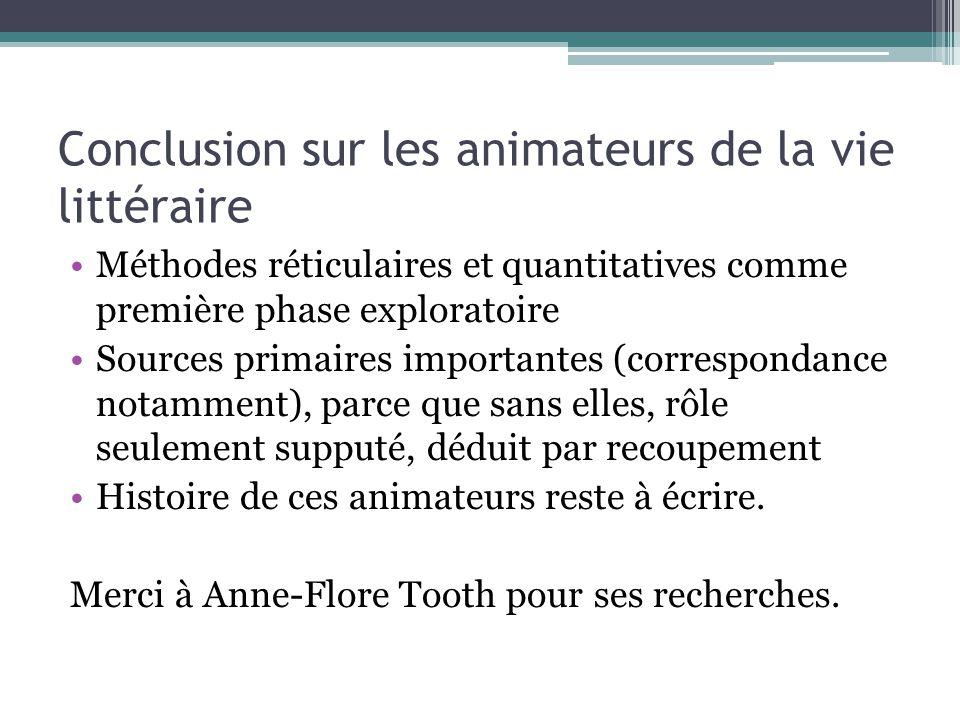 Conclusion sur les animateurs de la vie littéraire