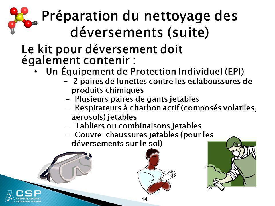 Préparation du nettoyage des déversements (suite)