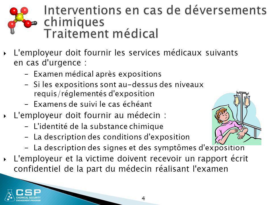 Interventions en cas de déversements chimiques Traitement médical