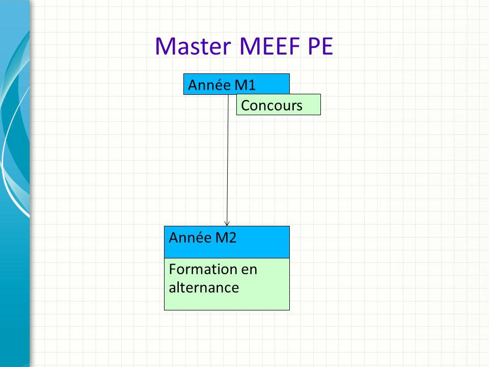 Master MEEF PE Année M1 Année M2 Formation en alternance Concours