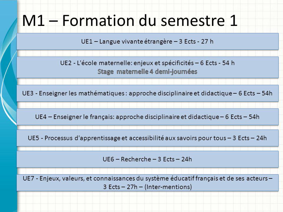 M1 – Formation du semestre 1