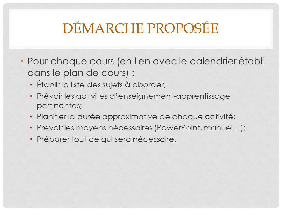 Démarche proposée Pour chaque cours (en lien avec le calendrier établi dans le plan de cours) : Établir la liste des sujets à aborder;