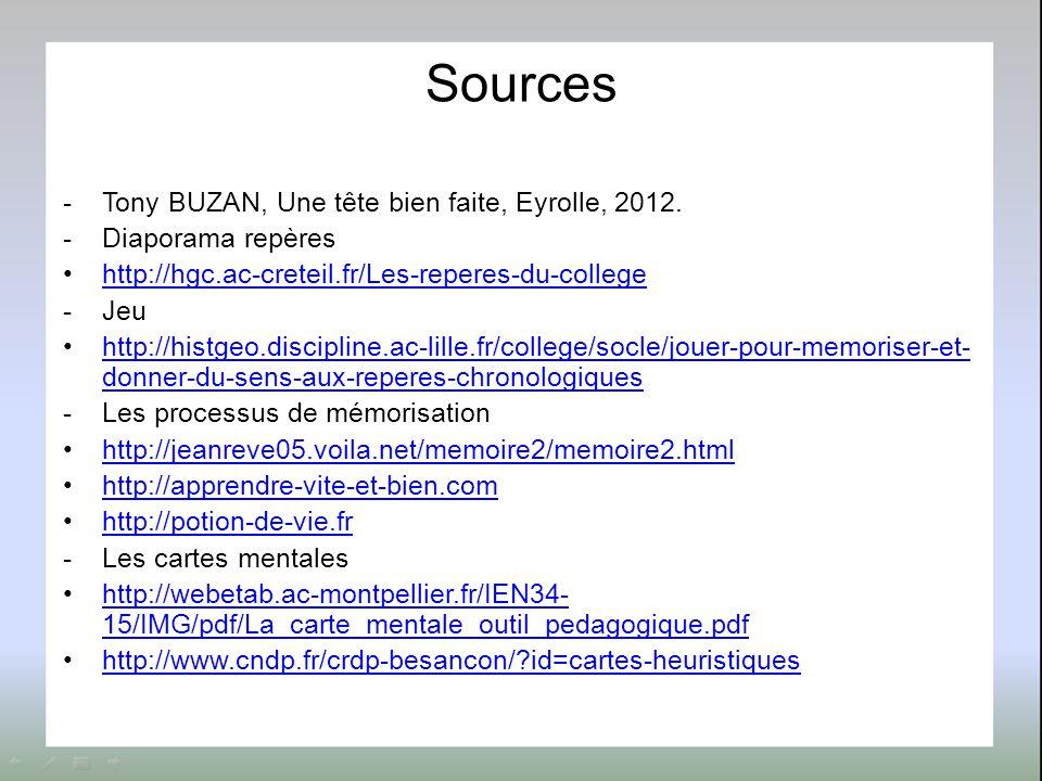 Sources Tony BUZAN, Une tête bien faite, Eyrolle, 2012.