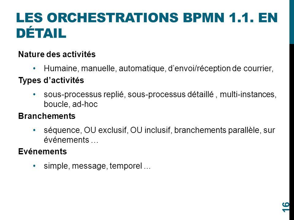 Les orchestrations BPMN 1.1. en détail