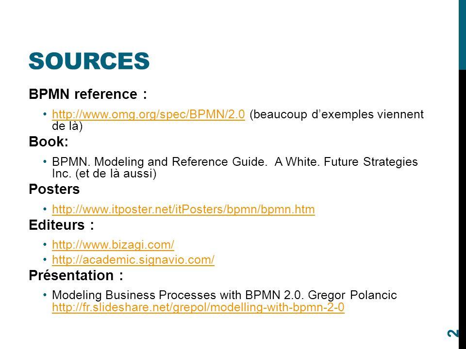 Sources BPMN reference : Book: Posters Editeurs : Présentation :