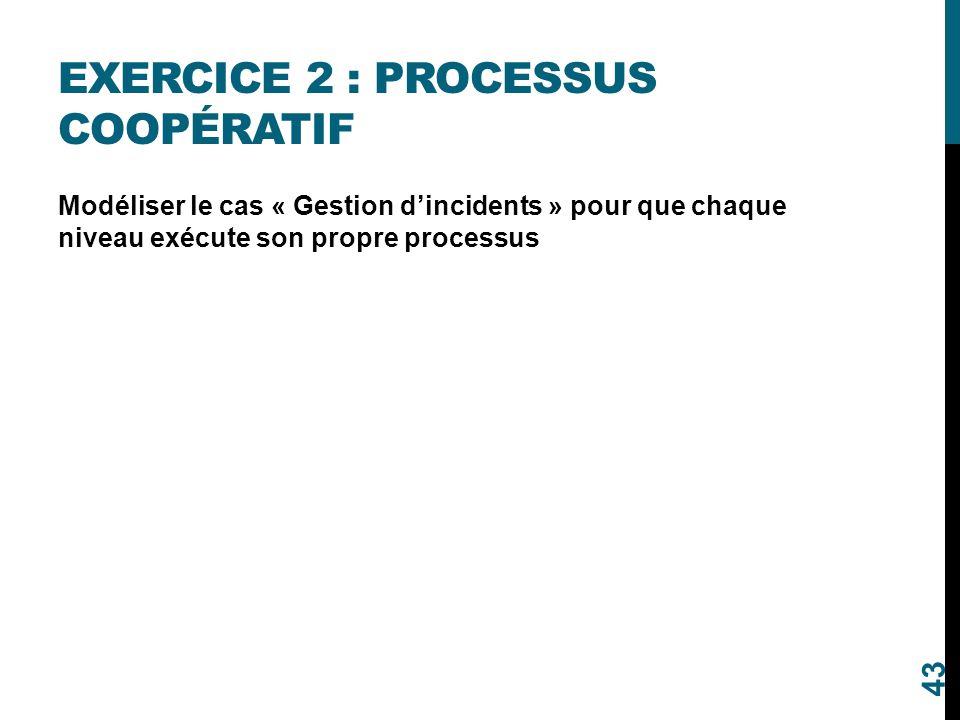 Exercice 2 : processus coopératif