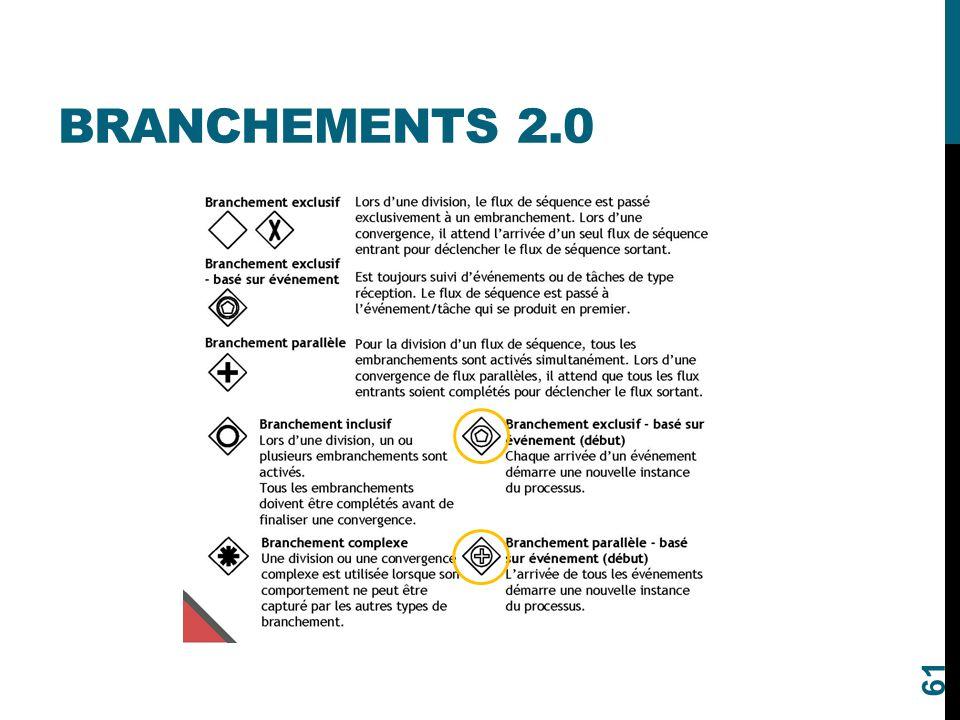 Branchements 2.0