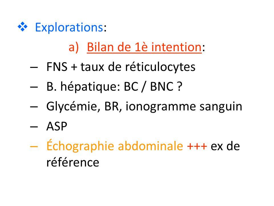 Explorations: Bilan de 1è intention: FNS + taux de réticulocytes. B. hépatique: BC / BNC Glycémie, BR, ionogramme sanguin.