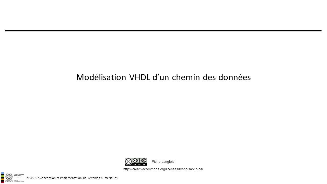 Modélisation VHDL d'un chemin des données