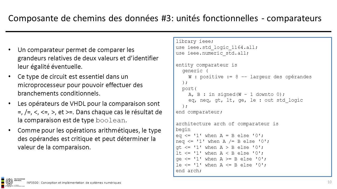 Composante de chemins des données #3: unités fonctionnelles - comparateurs