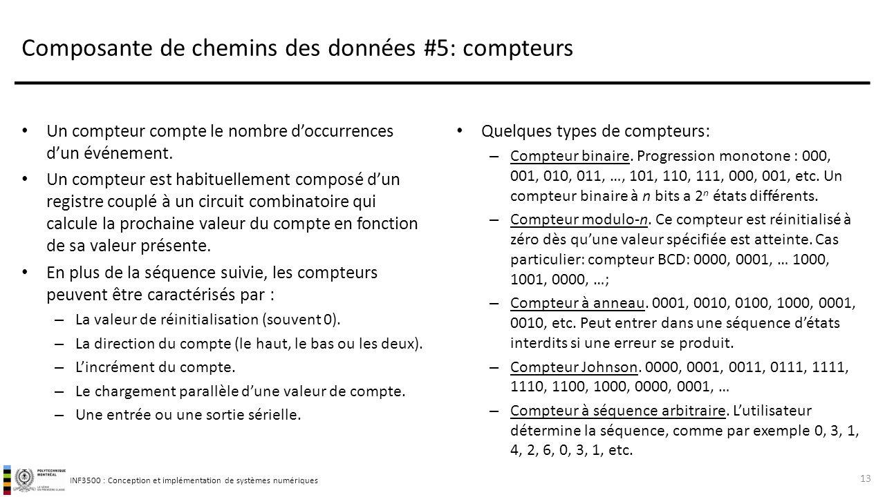 Composante de chemins des données #5: compteurs