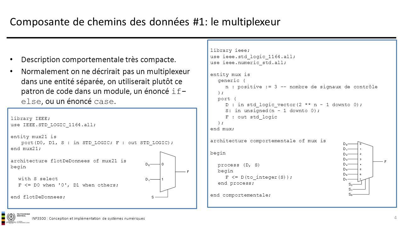 Composante de chemins des données #1: le multiplexeur