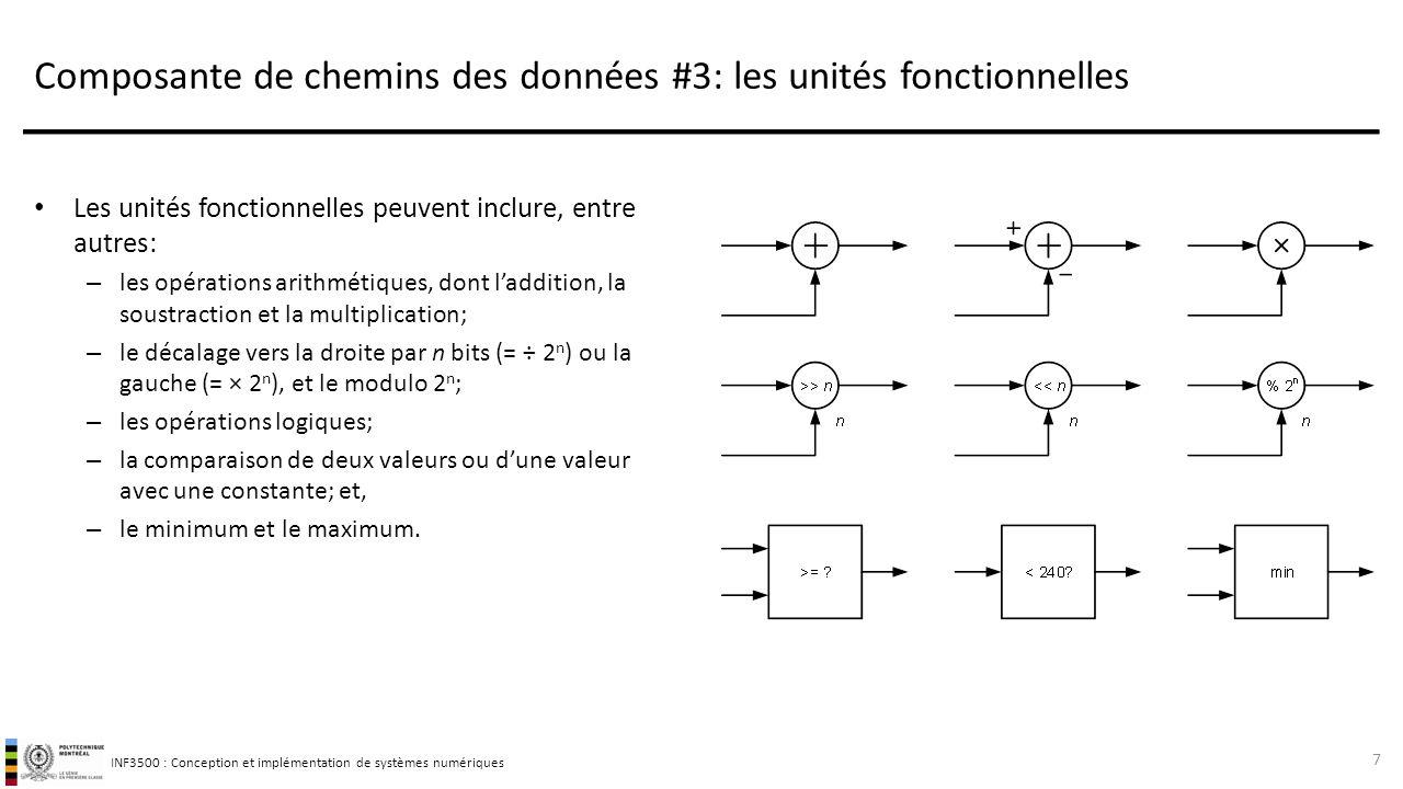 Composante de chemins des données #3: les unités fonctionnelles