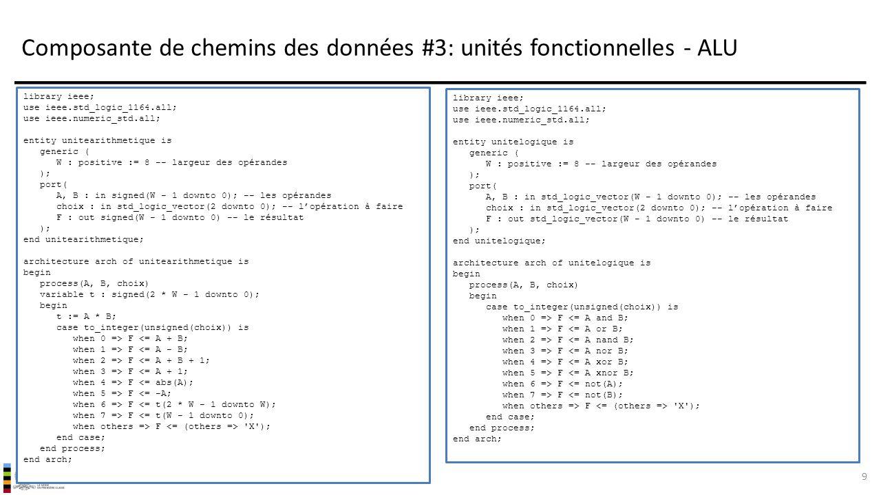 Composante de chemins des données #3: unités fonctionnelles - ALU