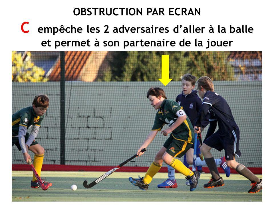 OBSTRUCTION PAR ECRAN C empêche les 2 adversaires d'aller à la balle et permet à son partenaire de la jouer