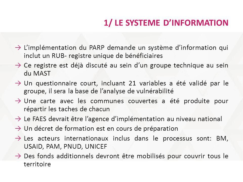 1/ LE SYSTEME D'INFORMATION