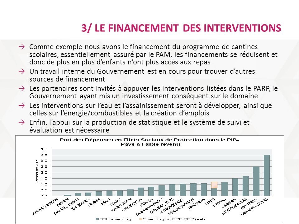 3/ LE FINANCEMENT DES INTERVENTIONS