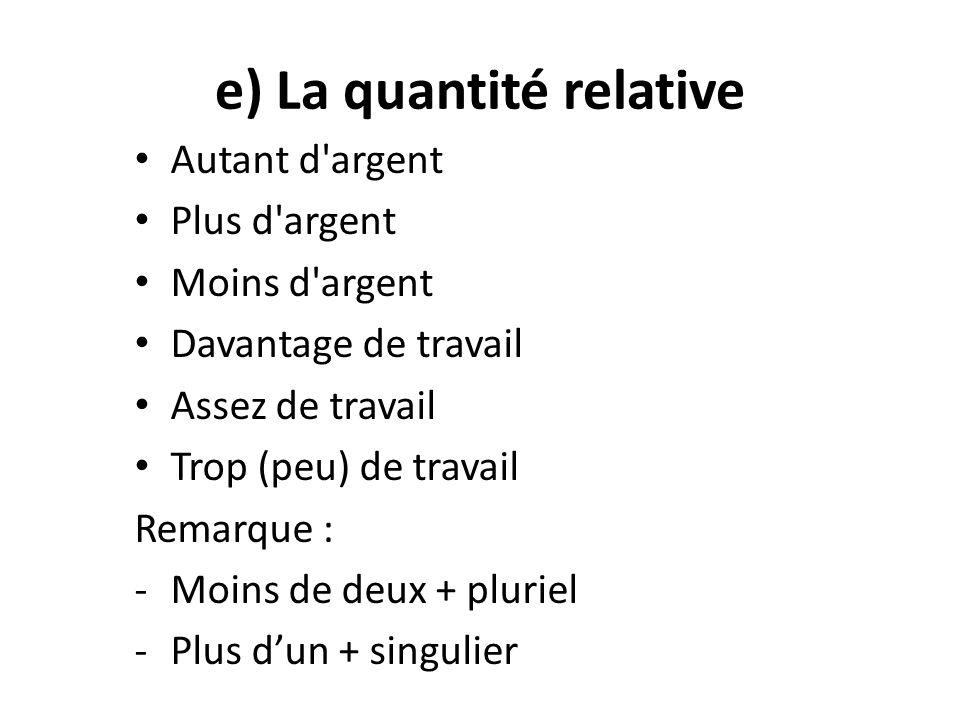 e) La quantité relative