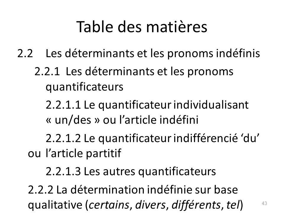 Table des matières 2.2 Les déterminants et les pronoms indéfinis