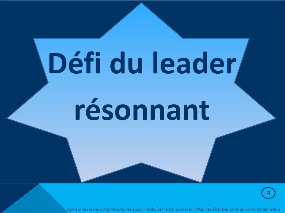 Défi du leader résonnant