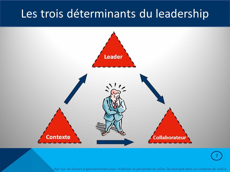 Les trois déterminants du leadership