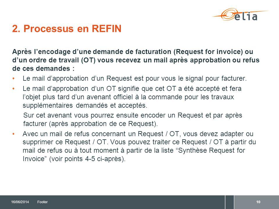 2. Processus en REFIN