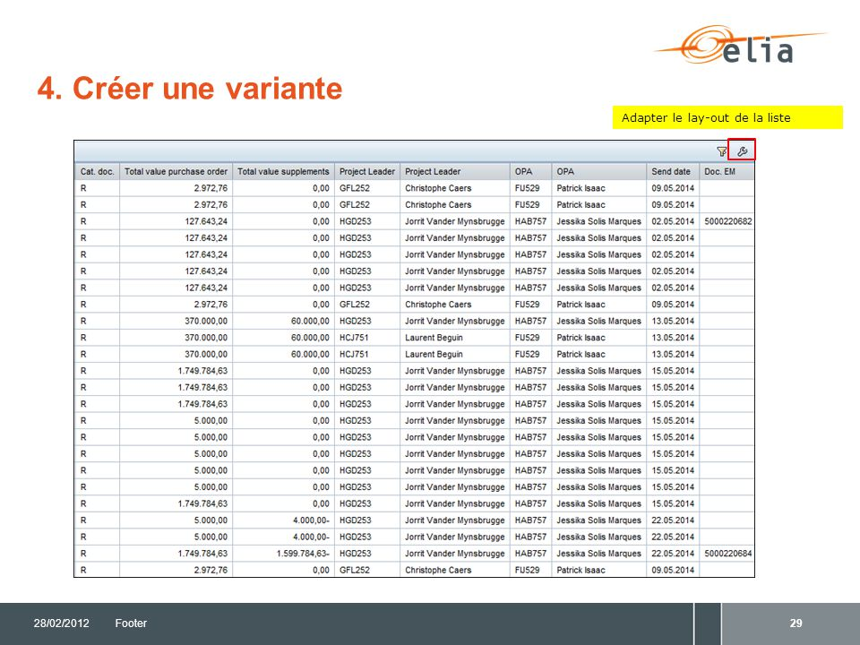 4. Créer une variante Adapter le lay-out de la liste 28/02/2012 Footer