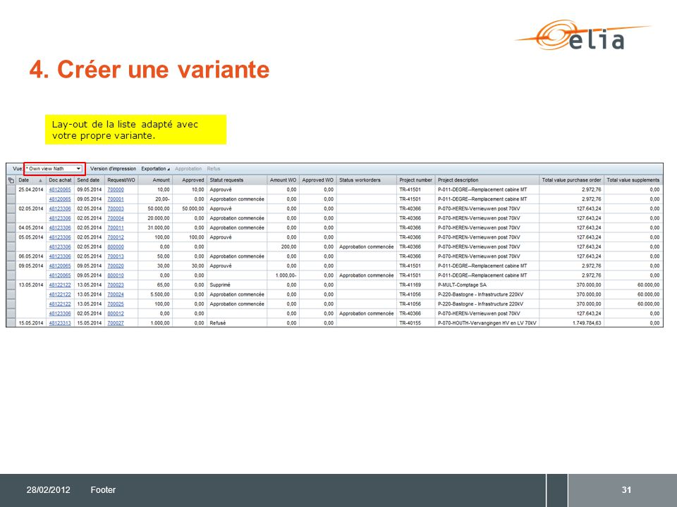 4. Créer une variante Lay-out de la liste adapté avec votre propre variante. 28/02/2012 Footer