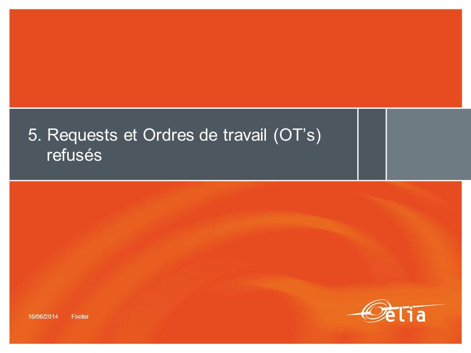 5. Requests et Ordres de travail (OT's) refusés