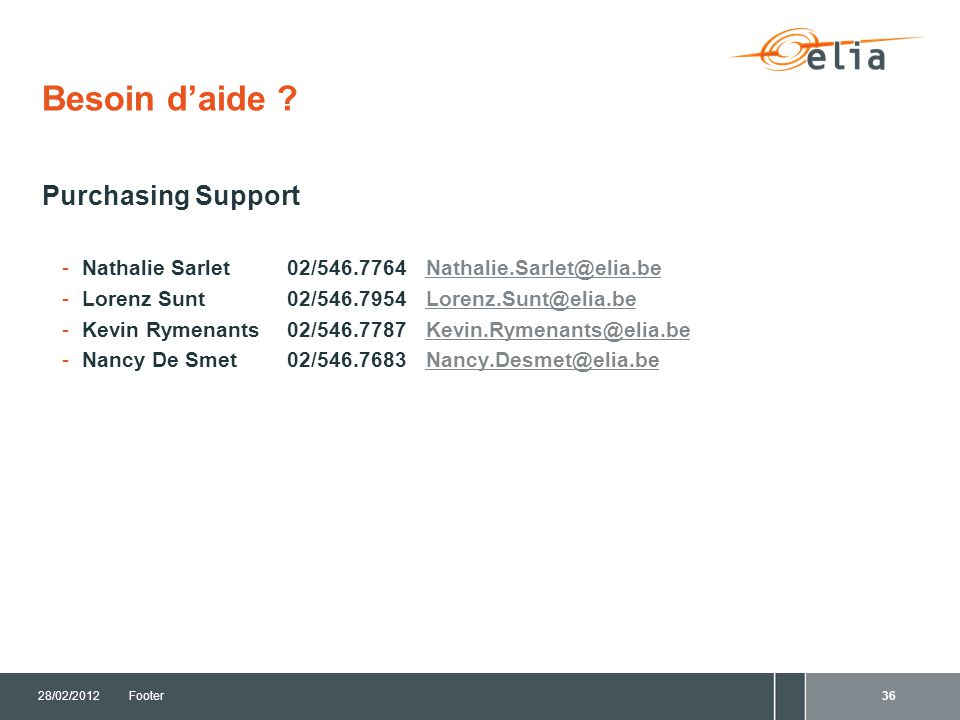 Besoin d'aide Purchasing Support