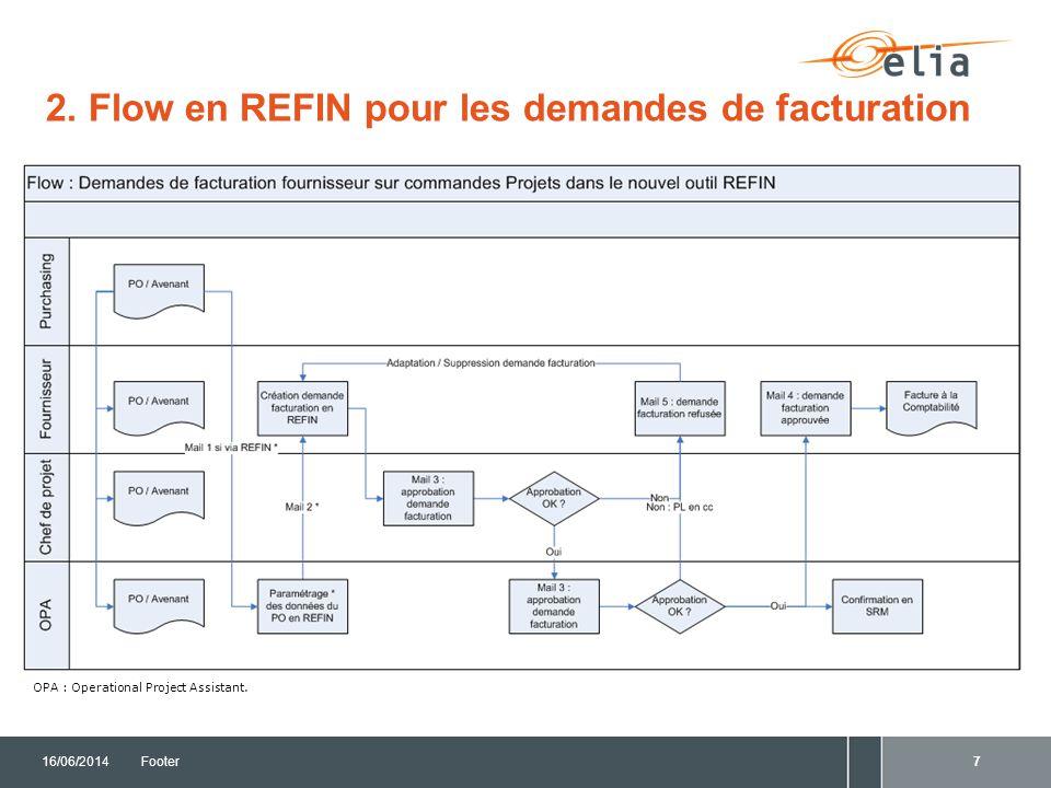 2. Flow en REFIN pour les demandes de facturation