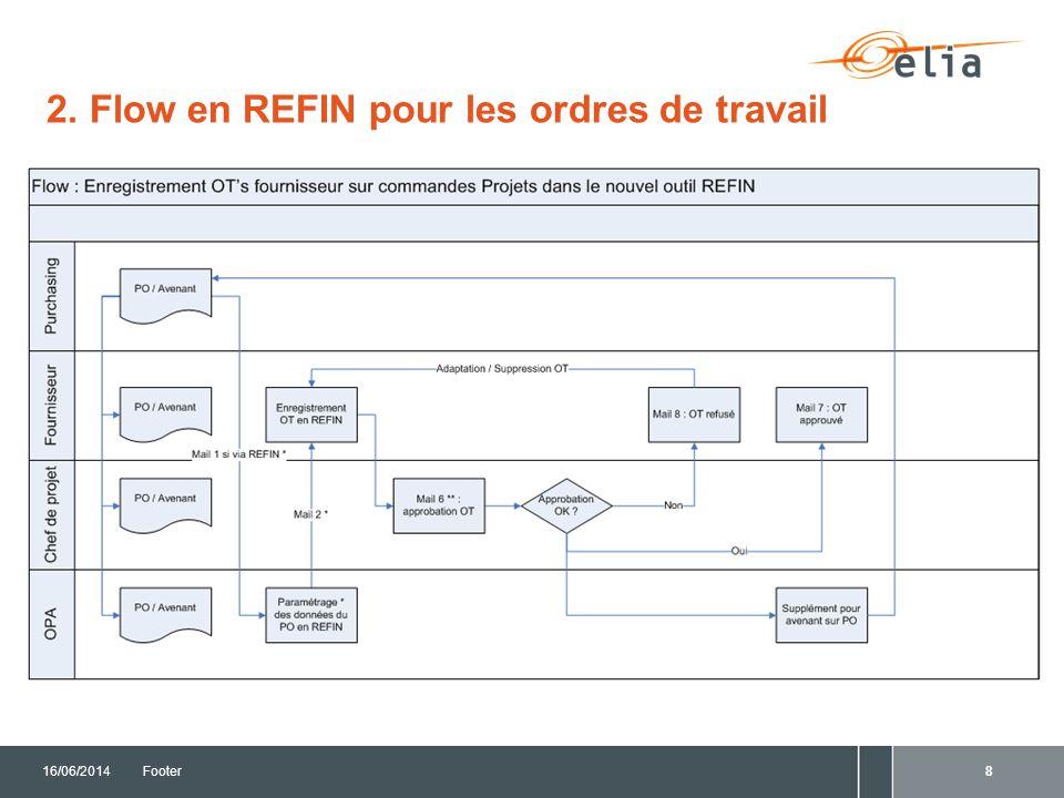 2. Flow en REFIN pour les ordres de travail