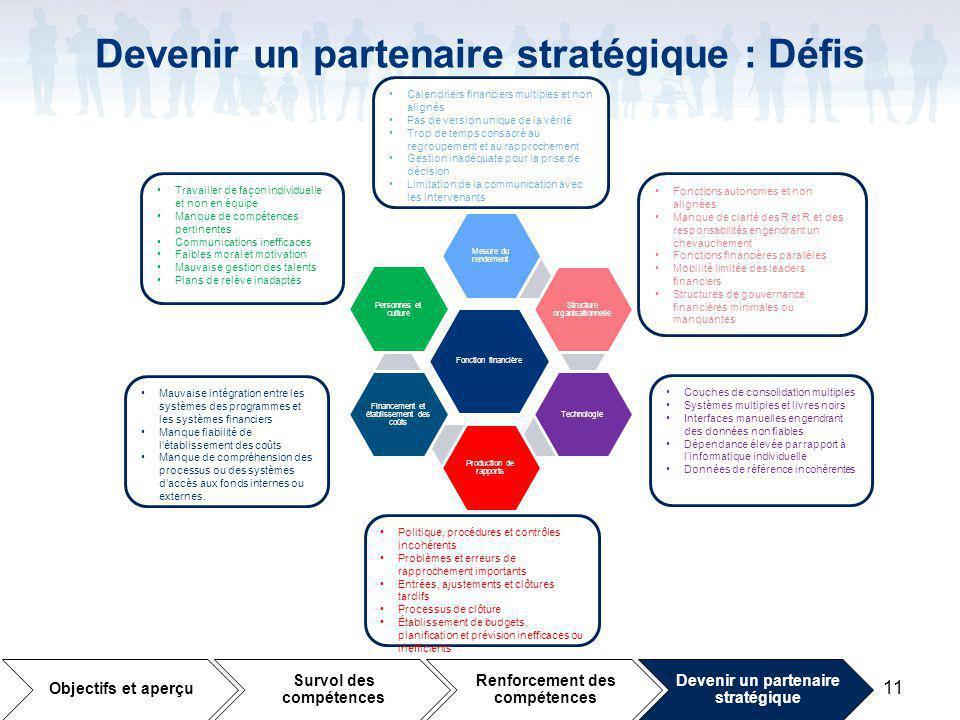 Devenir un partenaire stratégique : Défis