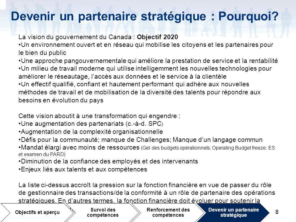 Devenir un partenaire stratégique : Pourquoi