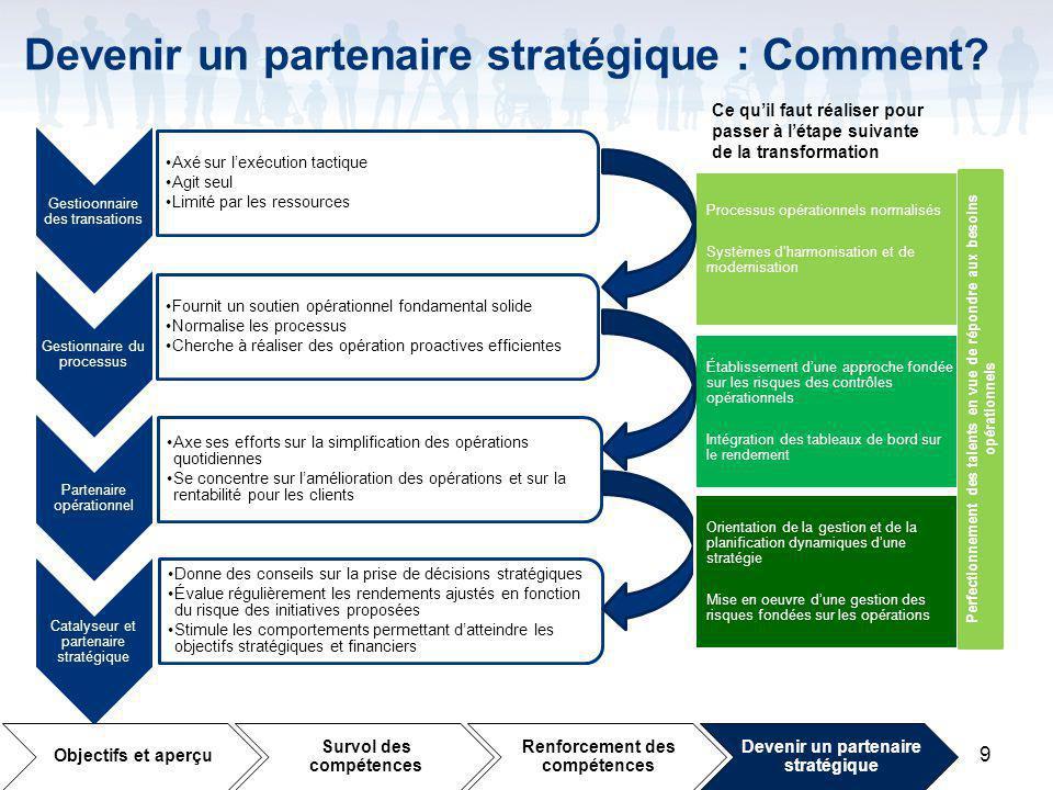 Devenir un partenaire stratégique : Comment
