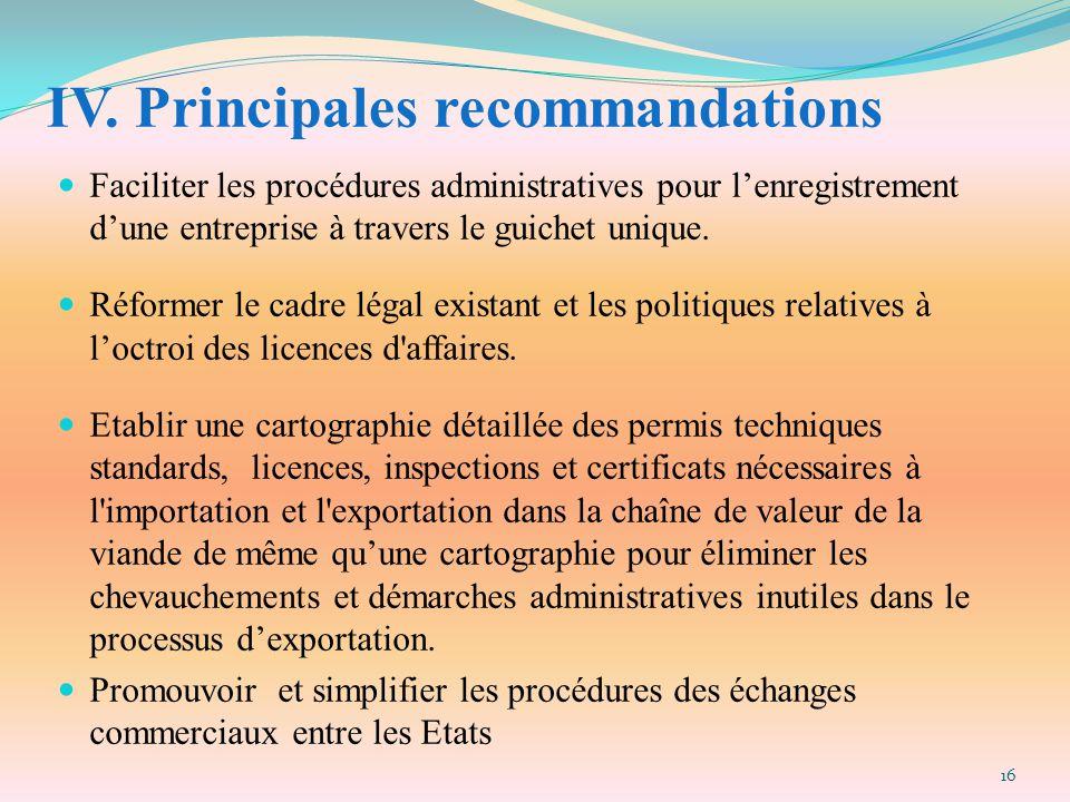 IV. Principales recommandations