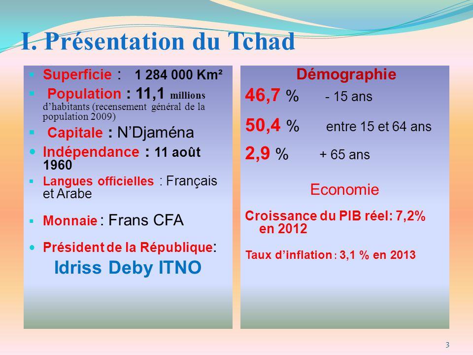 I. Présentation du Tchad