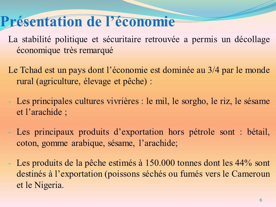 Présentation de l'économie