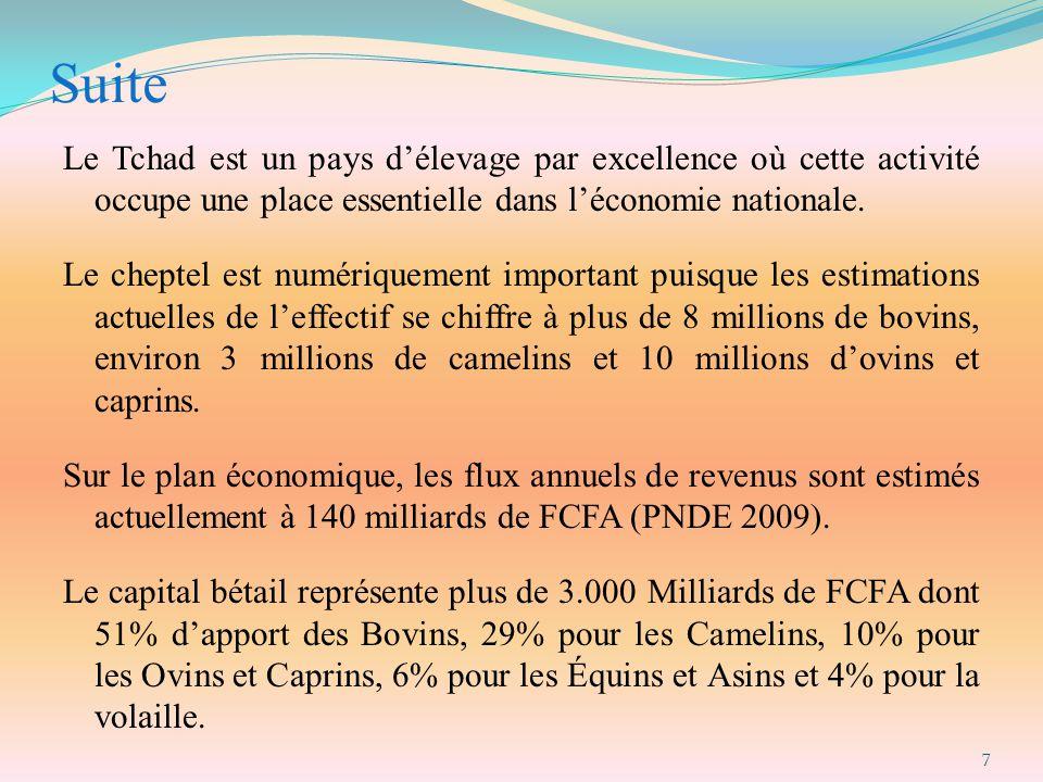 Suite Le Tchad est un pays d'élevage par excellence où cette activité occupe une place essentielle dans l'économie nationale.