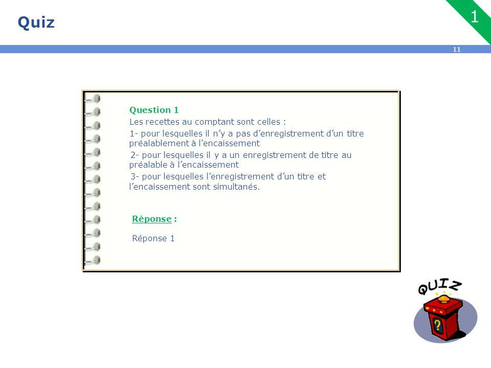 1 Quiz Question 1 Les recettes au comptant sont celles :