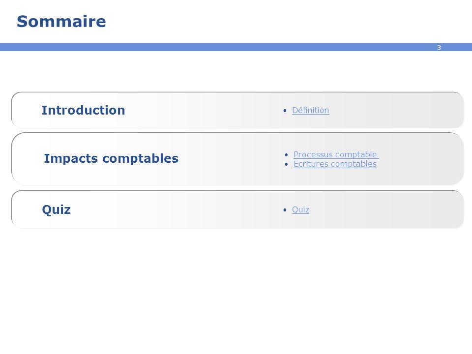 Sommaire Introduction Impacts comptables Quiz Définition