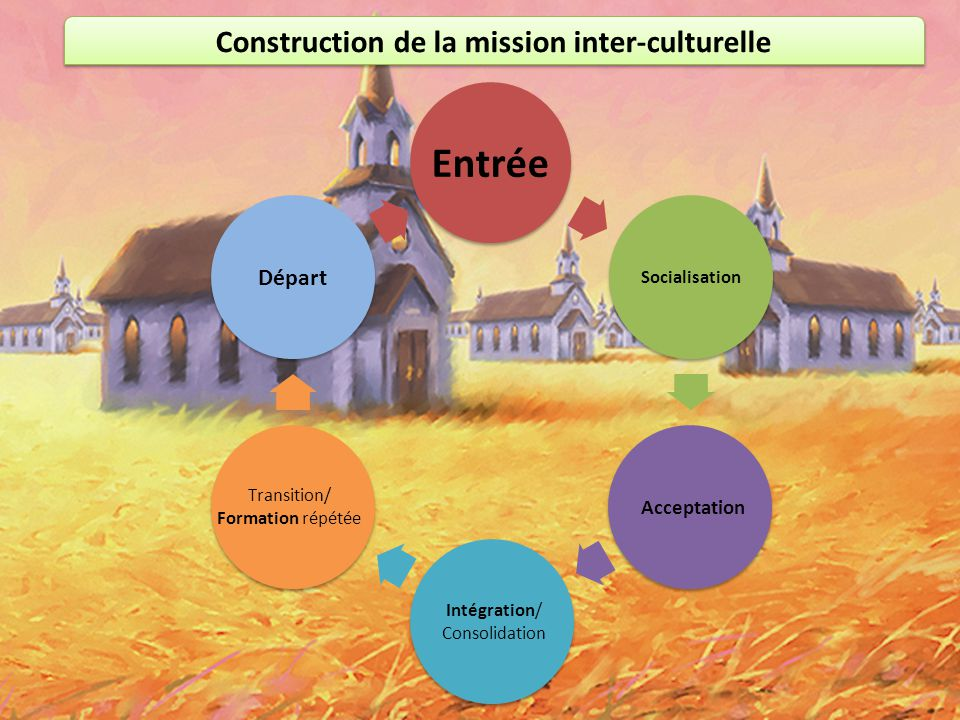 Construction de la mission inter-culturelle