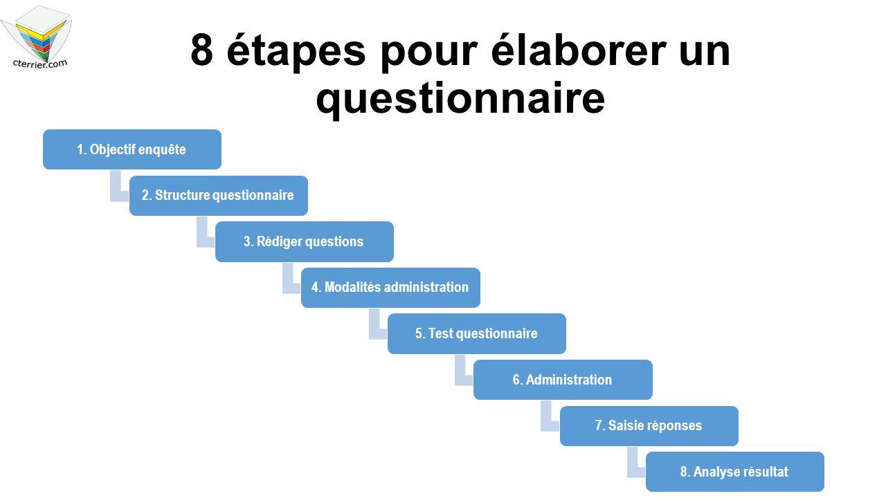 8 étapes pour élaborer un questionnaire