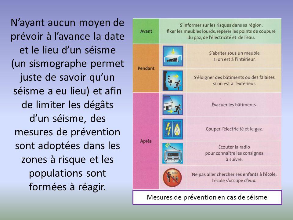 Mesures de prévention en cas de séisme
